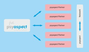 Partnerprogramm Grafik